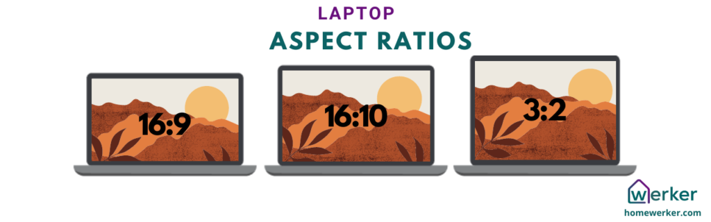The best laptops for working from home - consider aspect ratio in the screen